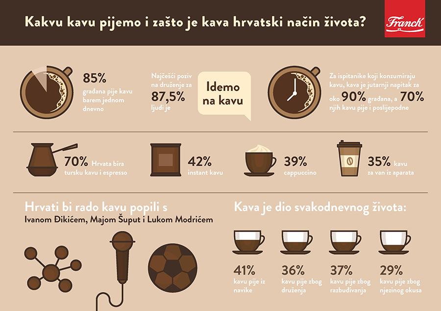 Franck_infografika