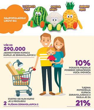 -infografika 2
